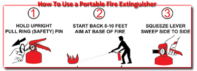 How To Use a Portable Fire Extinguisher in Houston
